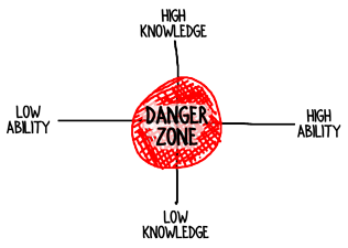 danger_zone