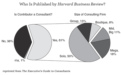 who-is-printed-by-HBR