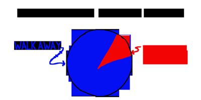 pie-chart-reluctant-prospec