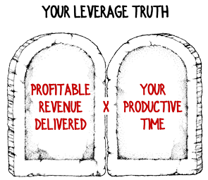 leverage-truth
