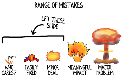 range-of-mistakes