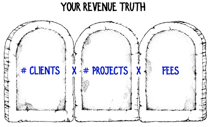 revenue-truth