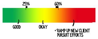 concentration-color-bar1