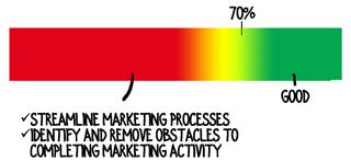 marketing-achievement-color-bar3