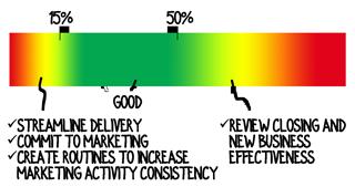 marketing-focus-color-bar1