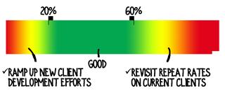 portfolio-expansion-color-bar1