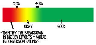 sales-effectiveness-color-bar1