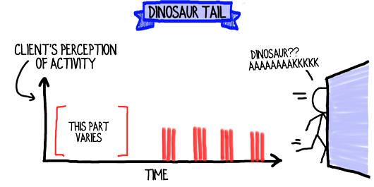 dinosaur-tails