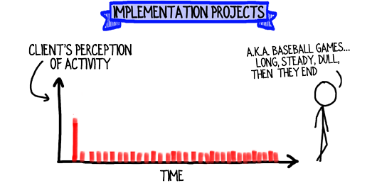 implementation-projects