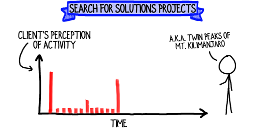 search-for-solution-projects2