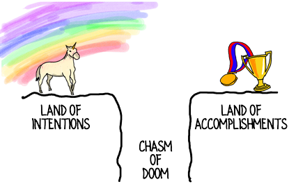 chasm-of-doom