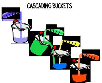 cascading-buckets